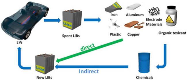 Li-ion battery packs faqs figure4