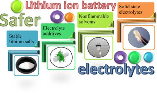 Li-ion battery packs faqs figure5