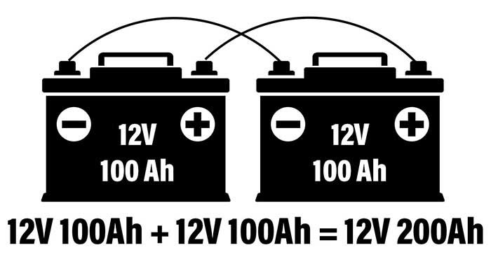 Figure 6 12-Volt Lithium-ion battery packs Parallel combination of cells