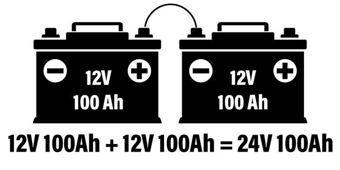 Figure 7 12-Volt Lithium-ion battery packs Series combination of cells