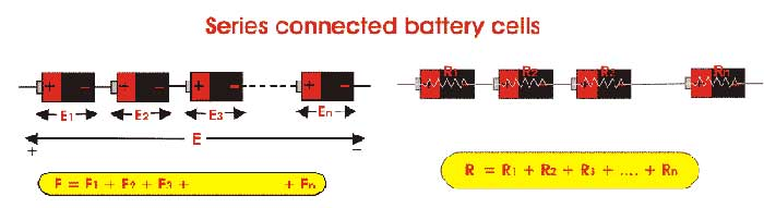 Parallel combinations of battery packs