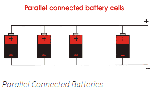 Series combination of battery packs