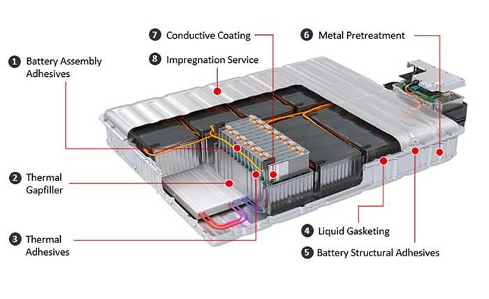 36v ebike Battery pack inner structure