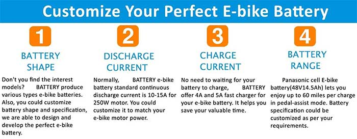 48v ebike Battery specifications and features