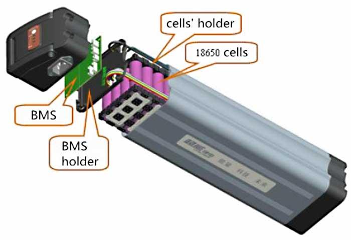 36v ebike battery Structure of a E-bike