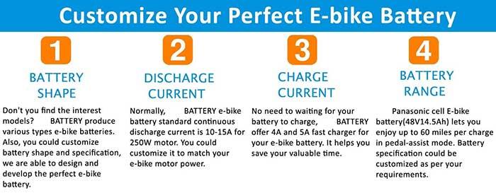 Customize your E-bike