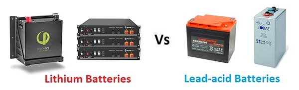 Figure No 9 Types of home storage batteries
