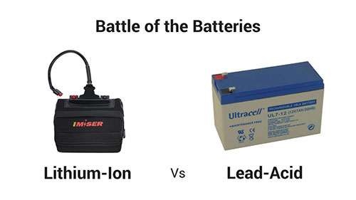 Figure 3 Lithium-ion Battery Vs Lead-acid Battery