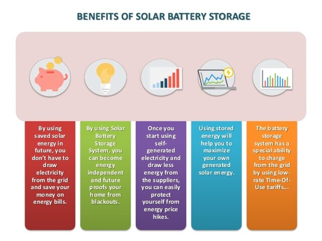 benefits of powerwall